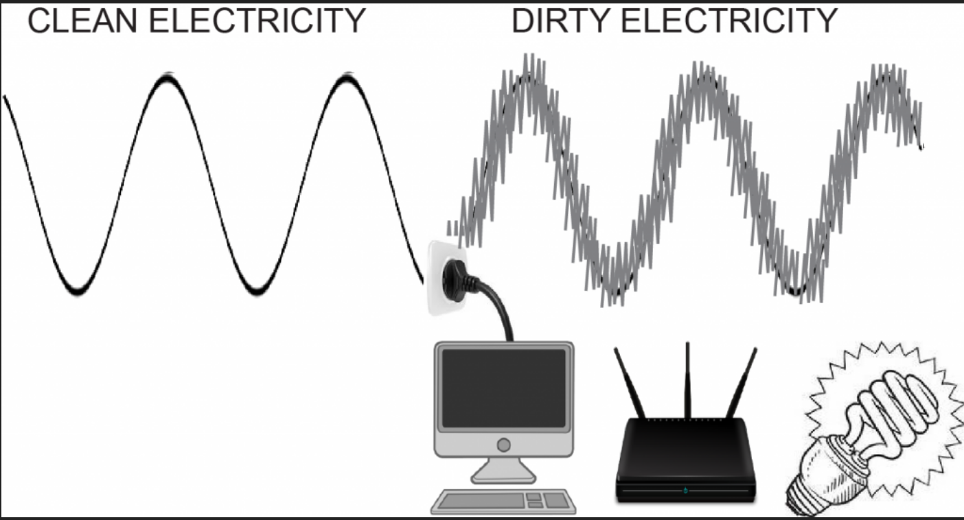 Is Dirty Electricity Making You Sick